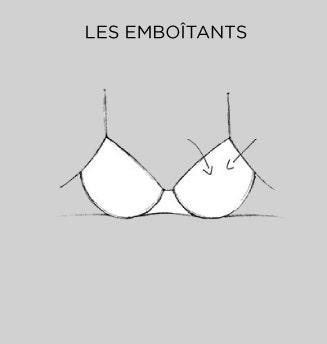 emboitants_guide_des_formes